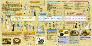 H23shoku-no-hakurankai_pamphlet1.jpg